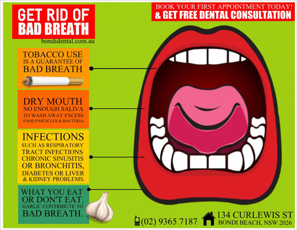 Bondi-Dentist-Infographic-Get-Rid-Of-Bad-Breath-P