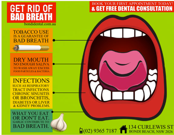 how to completely get rid of bad breath