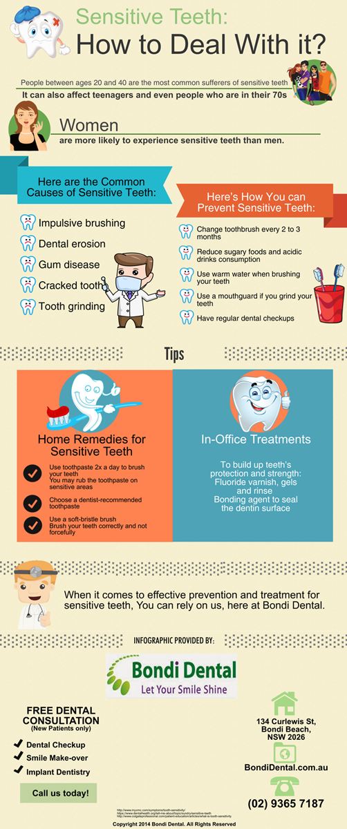 Sensitive Teeth: How to Deal With it?