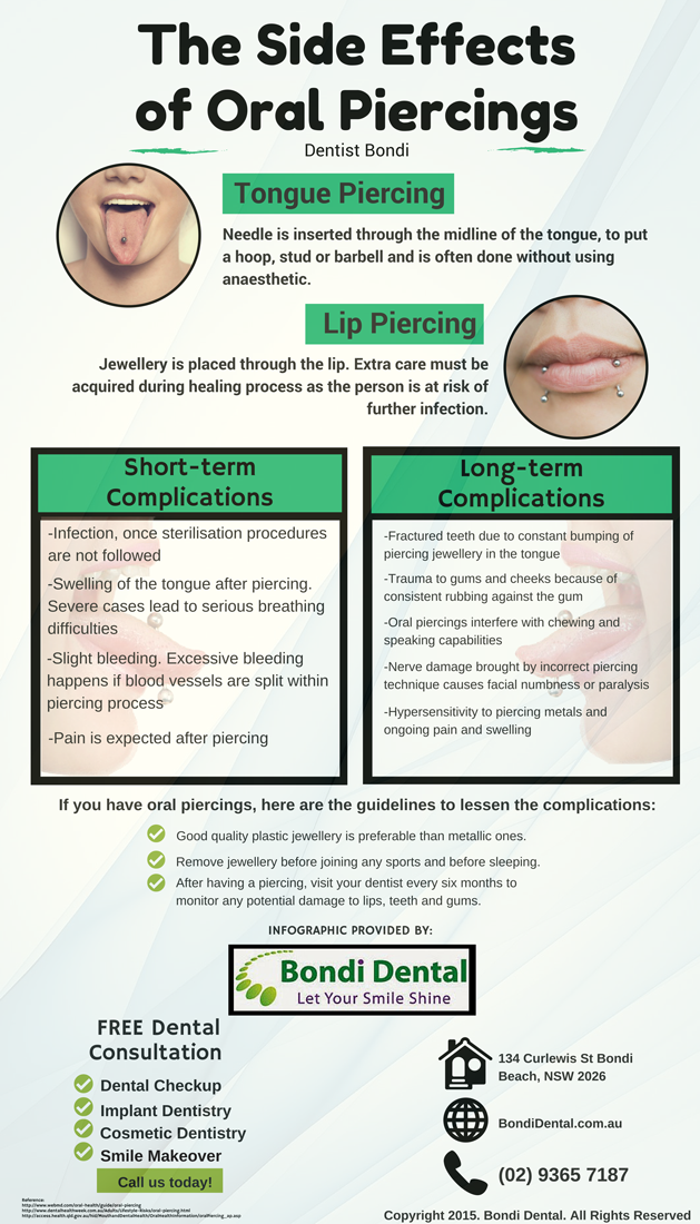 The Side Effects Of Oral Piercings Bondi Dental