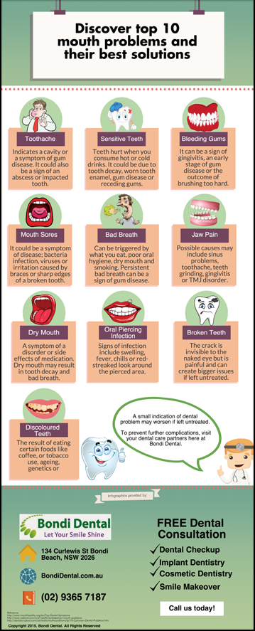 Discover top 10 mouth problems and their best solutions