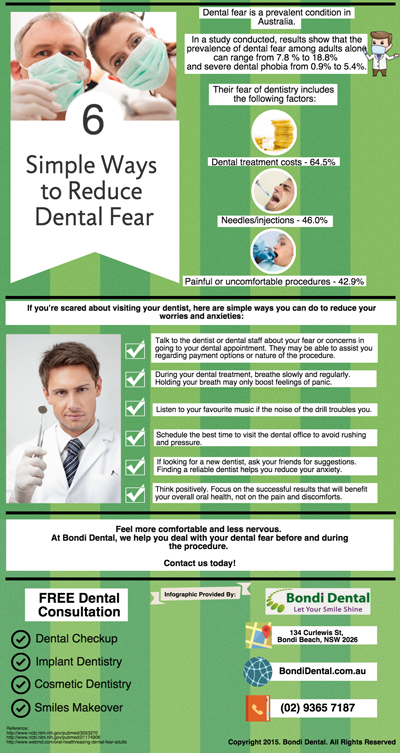 6 Simple Ways to Reduce Dental Fear