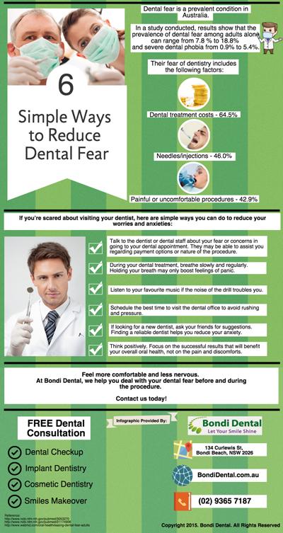 6 Simple Ways to Reduce Dental Fear