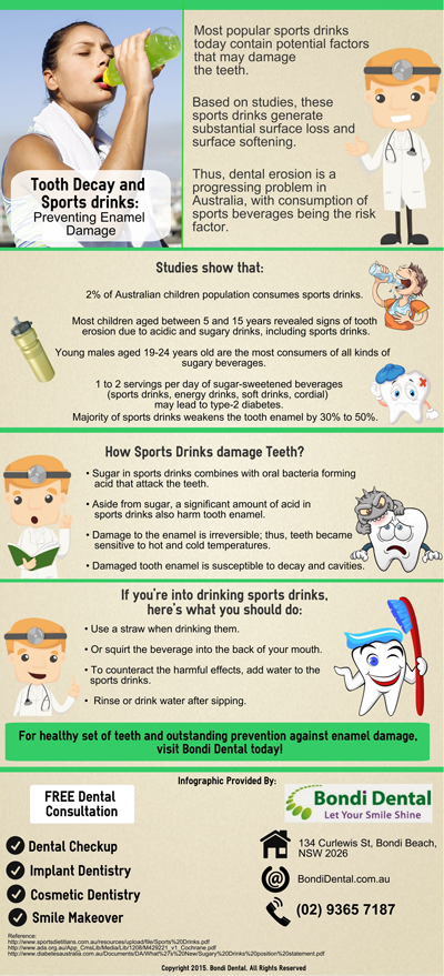 Tooth Decay and Sports drinks: Preventing Enamel Damage