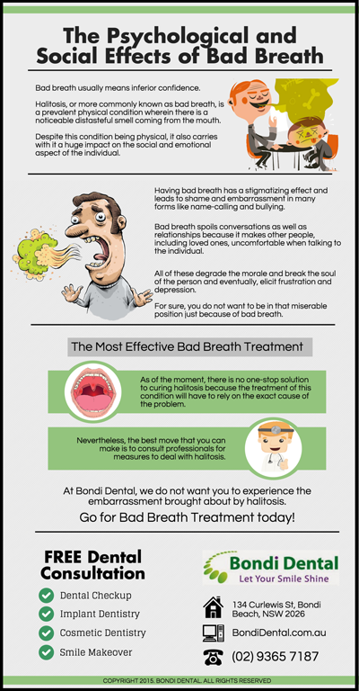 The Psychological and Social Effects of Bad Breath
