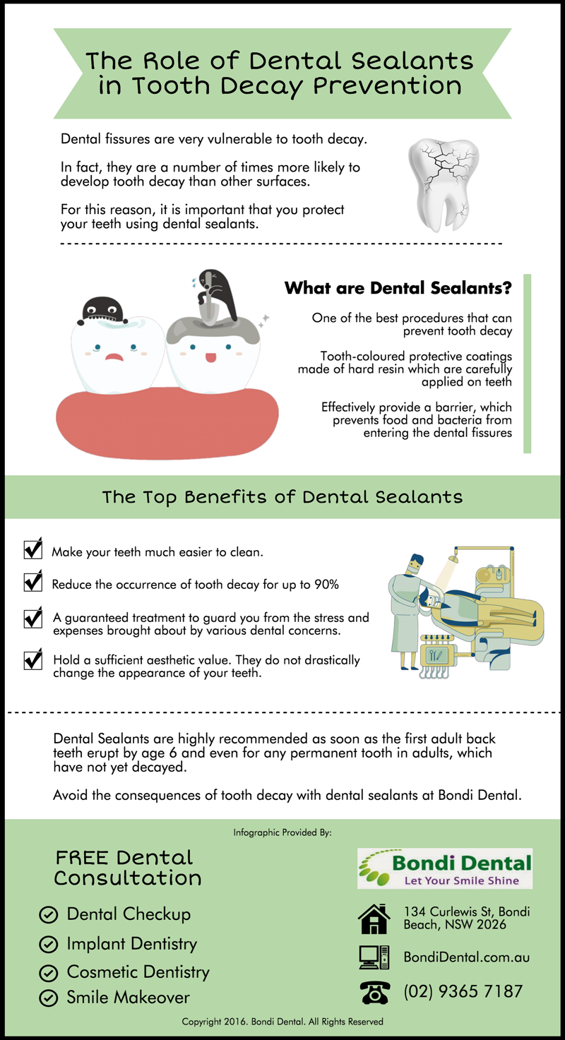 Dental Sealants are highly recommended as soon as the first adult back  teeth erupt by age 6 and even for any permanent tooth in adults, which have  not yet ...
