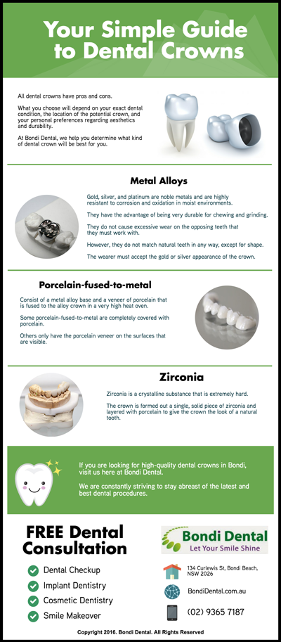 Your-Simple-Guide-to-Dental-Crowns