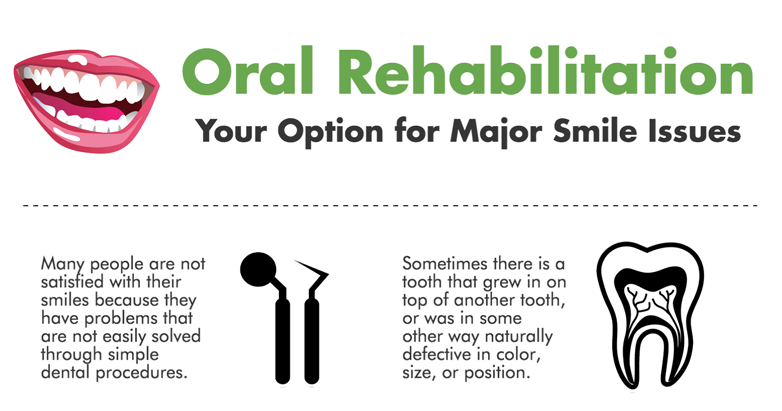 Oral Rehabilitation – Your Option for Major Smile Issues