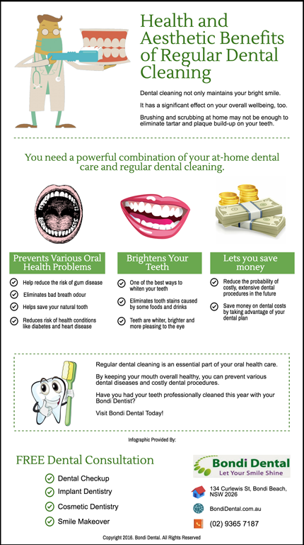 Health and Aesthetic Benefits of Regular Dental Cleaning