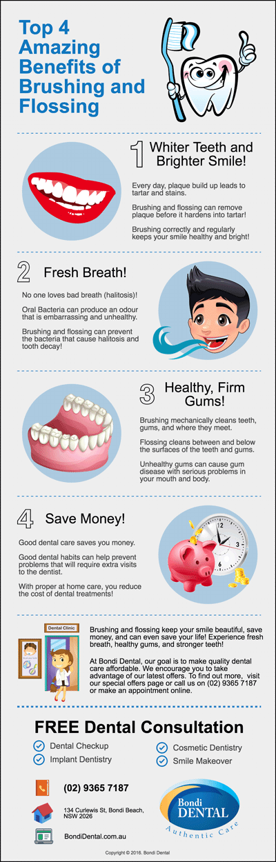 bondi-dentist-tips-top-4-amazing-benefits-of-brushing-and-flossing