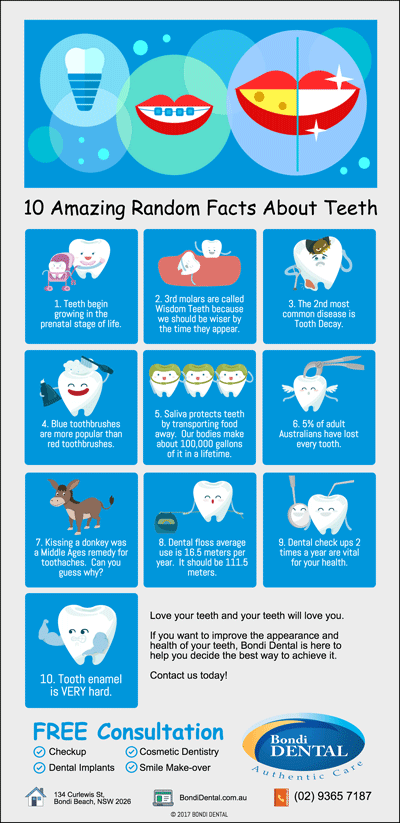 10-Amazing-Random-Facts-About-Teeth
