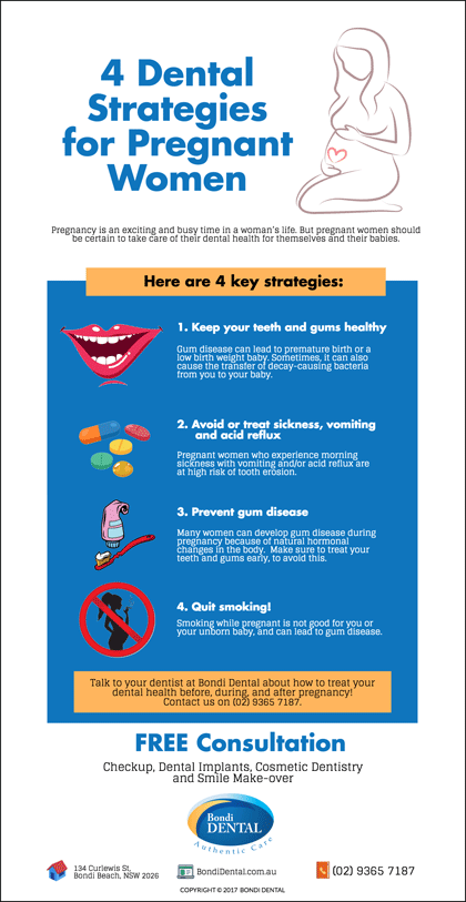 4-Dental-Tips-for-Pregnant-Women